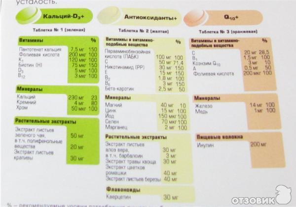 алфавит косметикс инструкция - фото 4