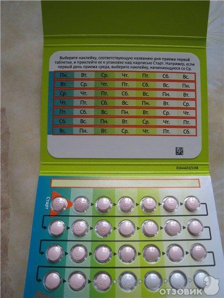 Отзыв о противозачаточные таблетки bayer schering pharma клайра.