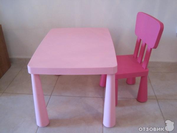 Детские столы и стулья для детей от 1 до 3 лет икеа
