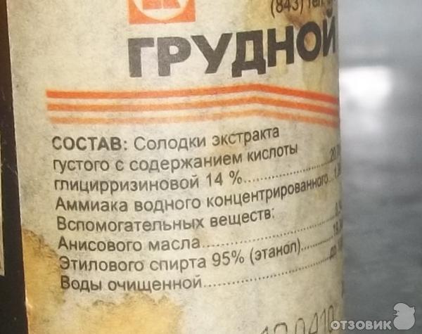 инструкция ликорин