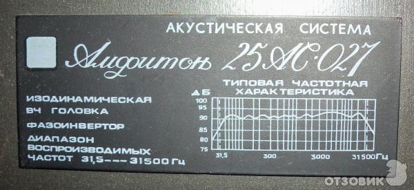 амфитон 25ас-027 фото