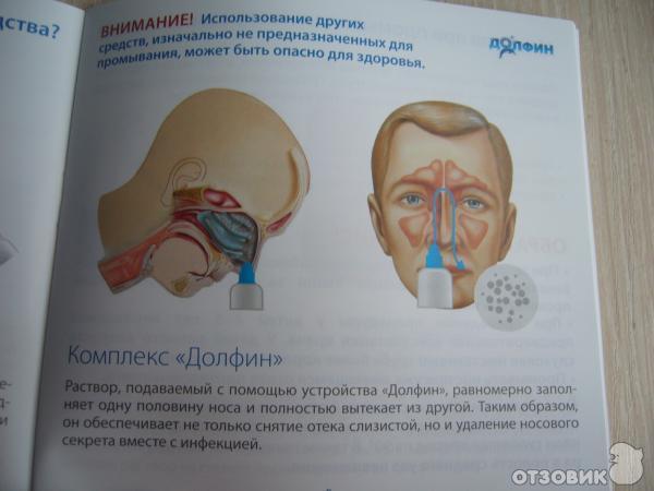 Раствор для промывания носа в домашних условиях солевой - Ruslanproject.ru