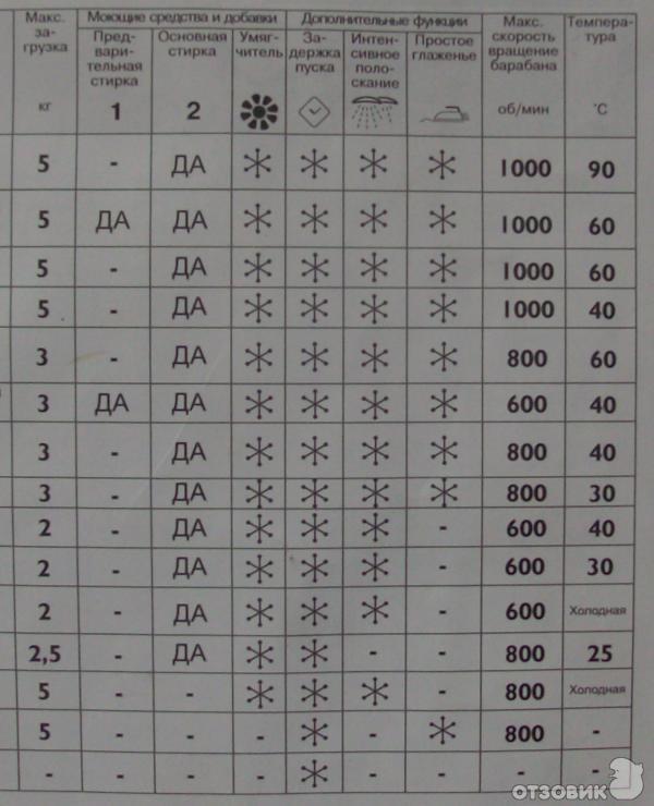 ...инструкция по эксплуатации тт 4м. пошаговая инструкция... автосигнализация томагавк инструкция lr 950le.