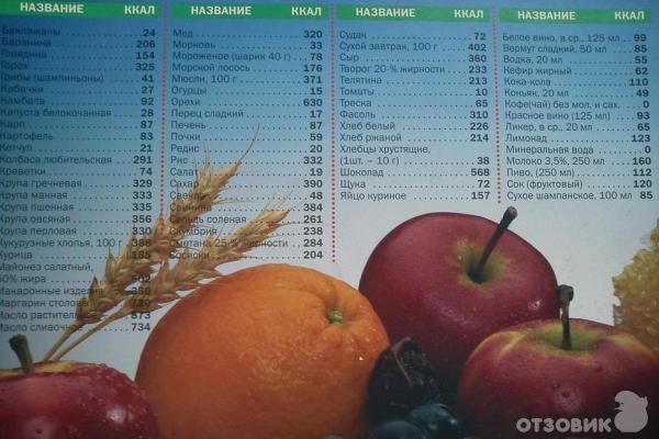 Огуречная диета для похудения на 10 кг за неделю: правила