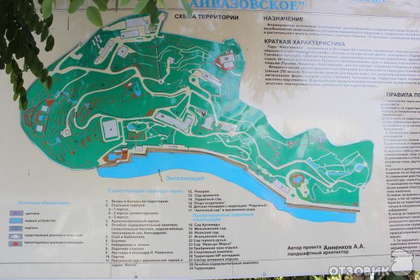 Айвазовское схема парка