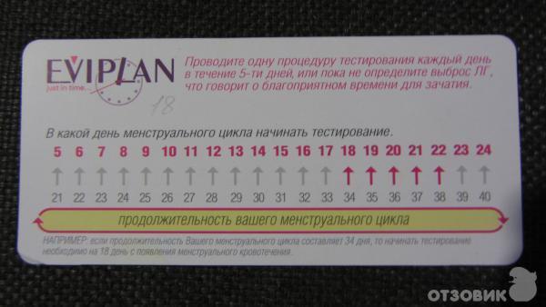 Тест на овуляцию frautest ovulation | отзывы о товарах.