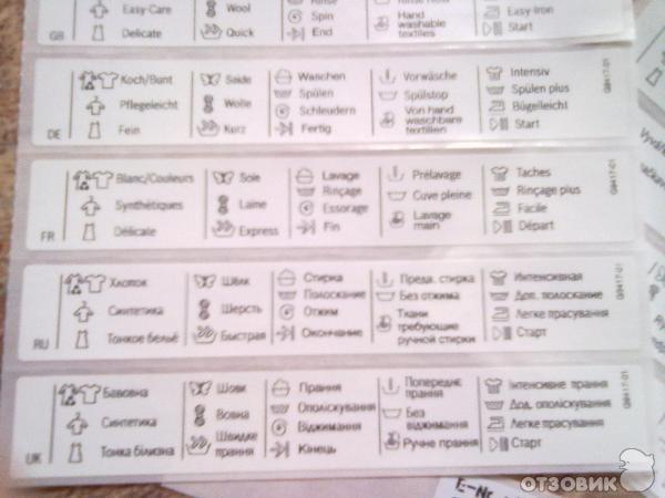 Стиральная Машинка Веко Инструкция По Применению Режимы Стирки - фото 4