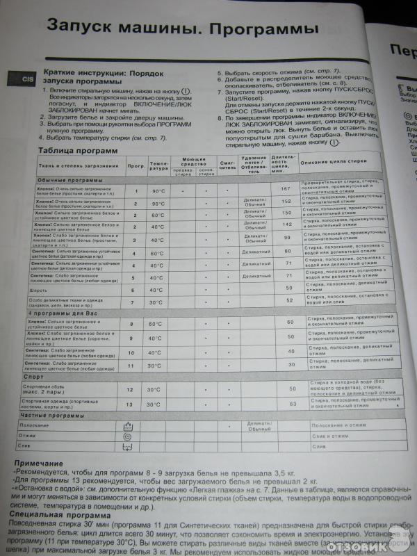 Indesit Wisl 105 Инструкция На Русском - фото 2