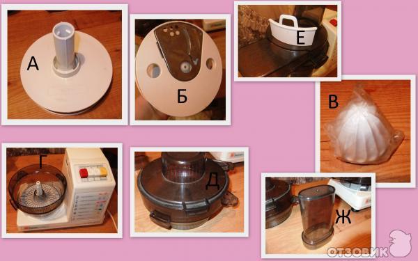 Кухонный Процессор Энергия Инструкция По Применению - фото 3