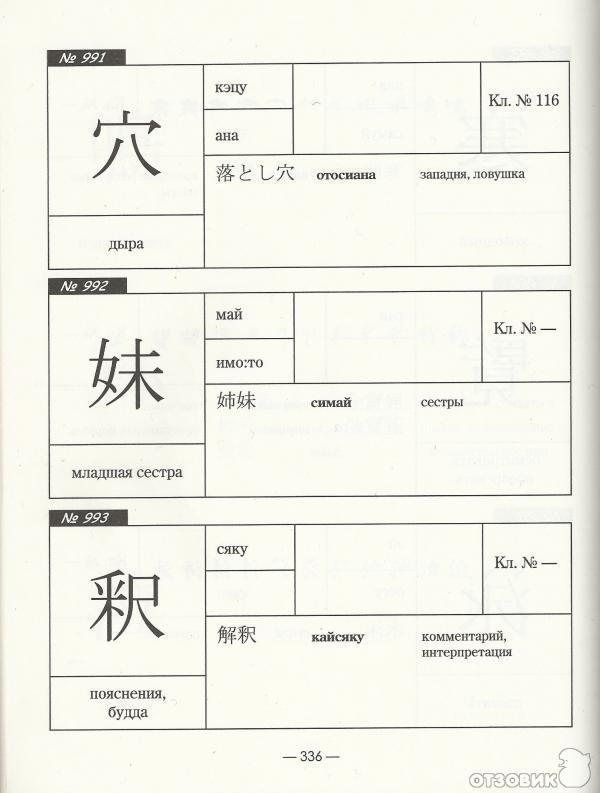 Распознавание китайских иероглифов онлайн по картинке