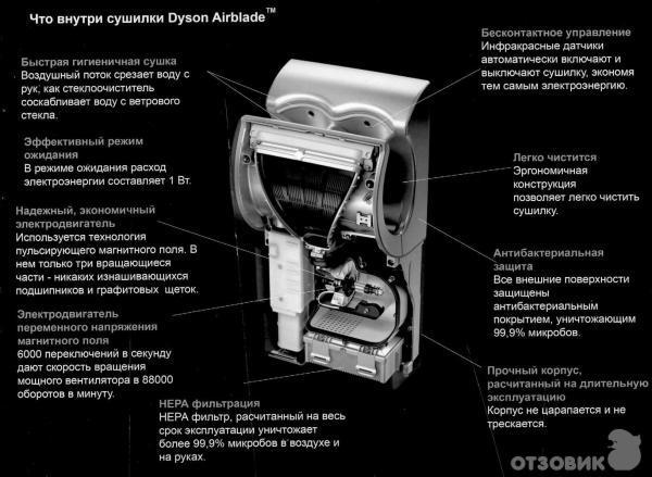 dyson сушилка для рук инструкция